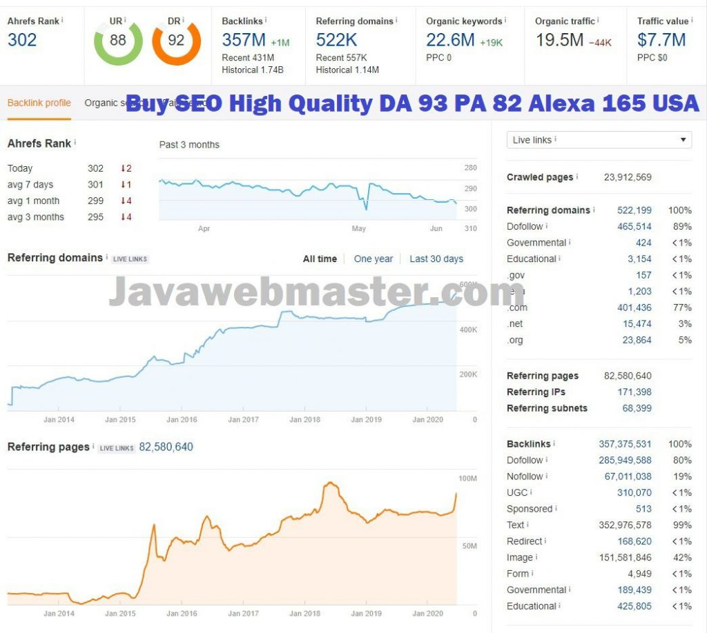 Buy backlinks usa goodreads high DA and PA